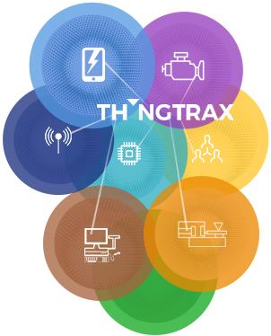 Thingtrax cloud platform