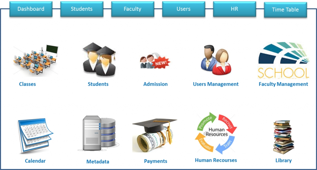 CRM software development